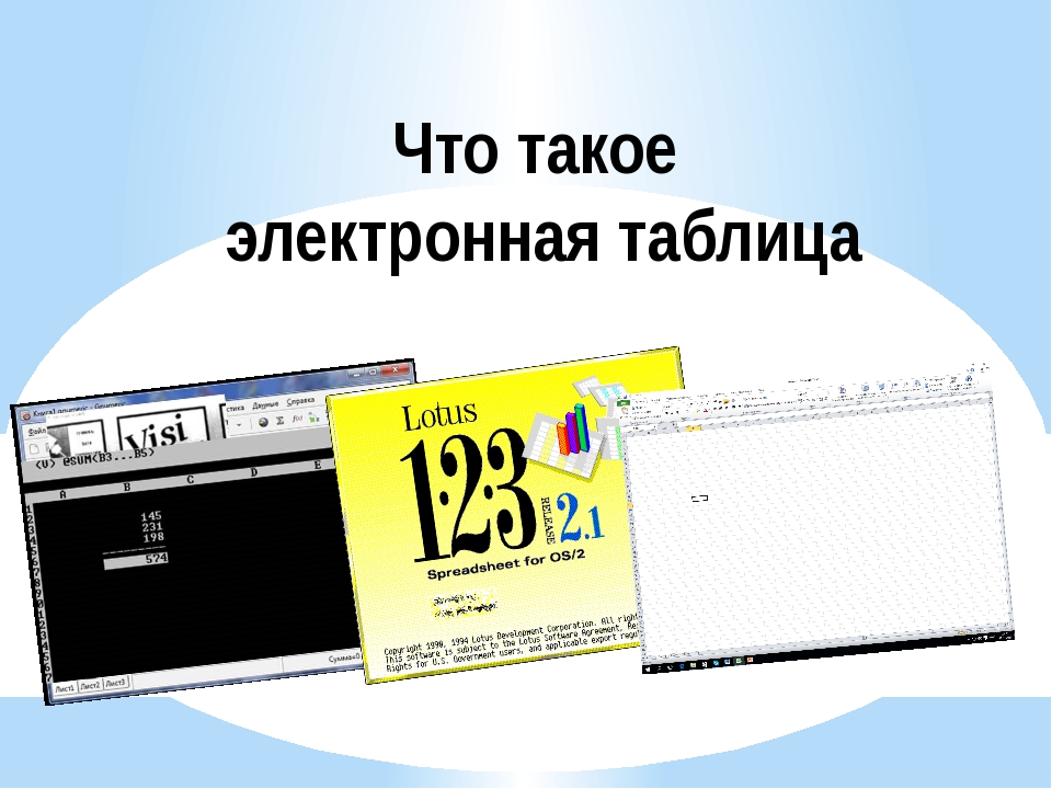 Что такое электронная таблица