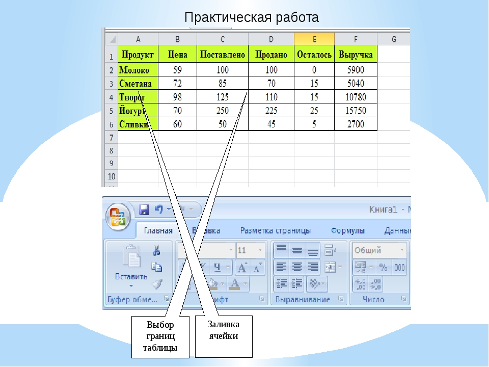 Практическая работа Выбор границ таблицы Заливка ячейки