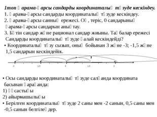 1топ Қарама-қарсы сандарды координаталық түзуде кескіндеу. 1. Қарама-қарсы с