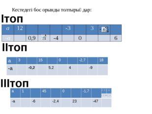 Кестедегі бос орынды толтырыңдар: Ітоп ІІтоп ІІІтоп а 12   -3  3  -а  0,