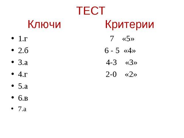 ТЕСТ Ключи Критерии 1.г 7 «5» 2.б 6 - 5 «4» 3.а 4-3 «3» 4.г 2-0 «2» 5.а 6.в 7.а