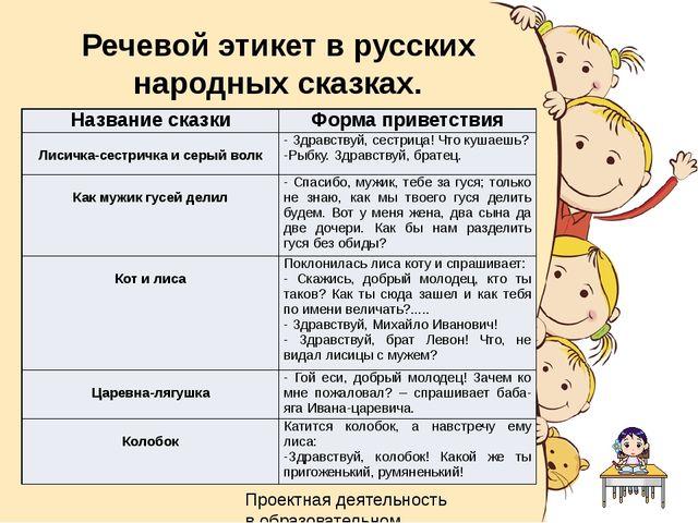 Речевой этикет в русских народных сказках. Проектная деятельность в образоват...