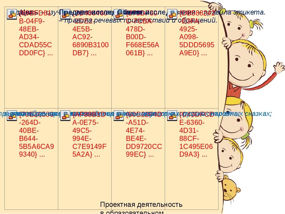 Проектная деятельность в образовательном учреждении htt://www.o-detstve.ru Пр...