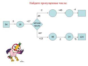 Найдите пропущенные числа: 54 18 :3 48 24 +17 чётное число да нет :2 +45 -4 +