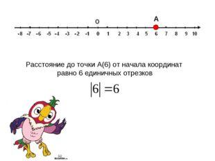А Расстояние до точки А(6) от начала координат равно 6 единичных отрезков