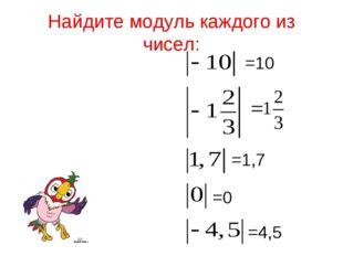 Найдите модуль каждого из чисел: =10 =1,7 =0 =4,5