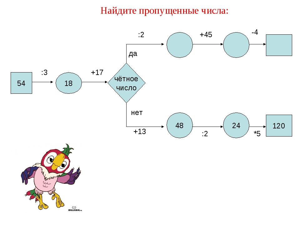 Найдите пропущенные числа: 54 18 :3 48 24 +17 чётное число да нет :2 +45 -4 +...