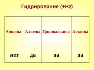 Гидрирование (+Н2)