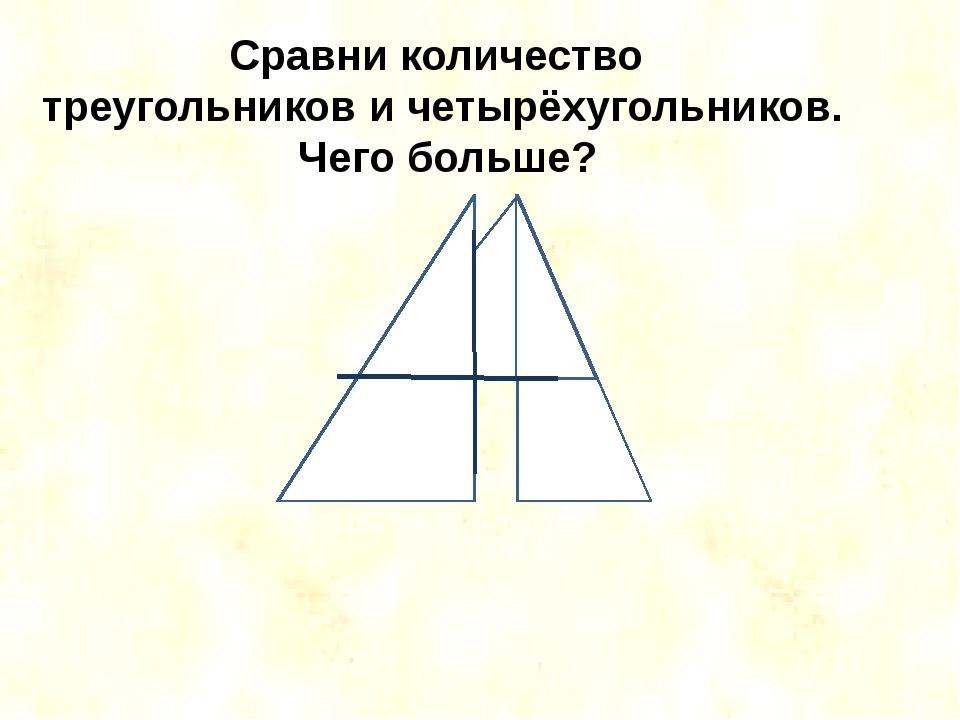 Сравни количество треугольников и четырёхугольников. Чего больше?