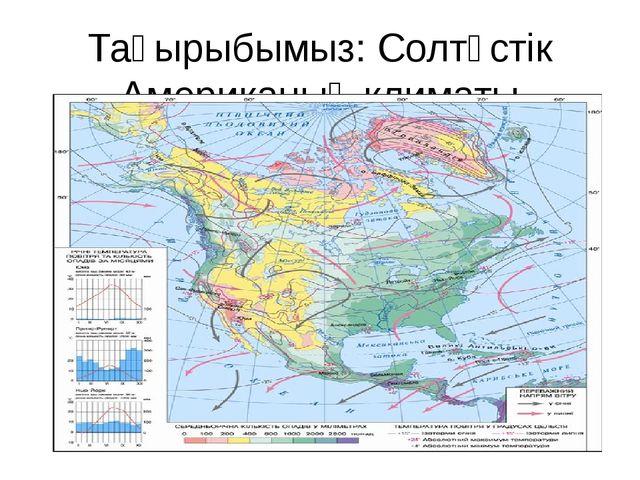 Тақырыбымыз: Солтүстік Американың климаты