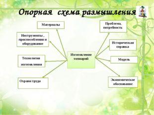 Опорная схема размышления Изготовление топиарий Материалы Инструменты , присп