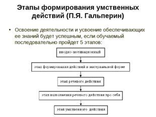 Этапы формирования умственных действий (П.Я. Гальперин) Освоение деятельност
