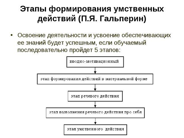Этапы формирования умственных действий (П.Я. Гальперин) Освоение деятельност...