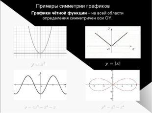 Примеры симметрии графиков Графики чётной функции – на всей области определен