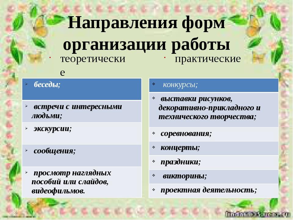 Направления форм организации работы теоретические практические конкурсы; выст...