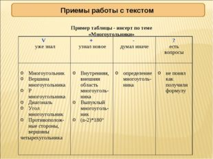 Приемы работы с текстом Пример таблицы - инсерт по теме «Многоугольники» V уж
