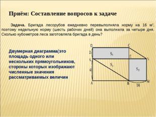 Приём: Составление вопросов к задаче Задача. Бригада лесорубов ежедневно пере