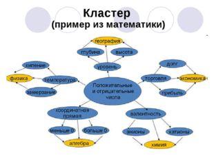 Кластер (пример из математики)