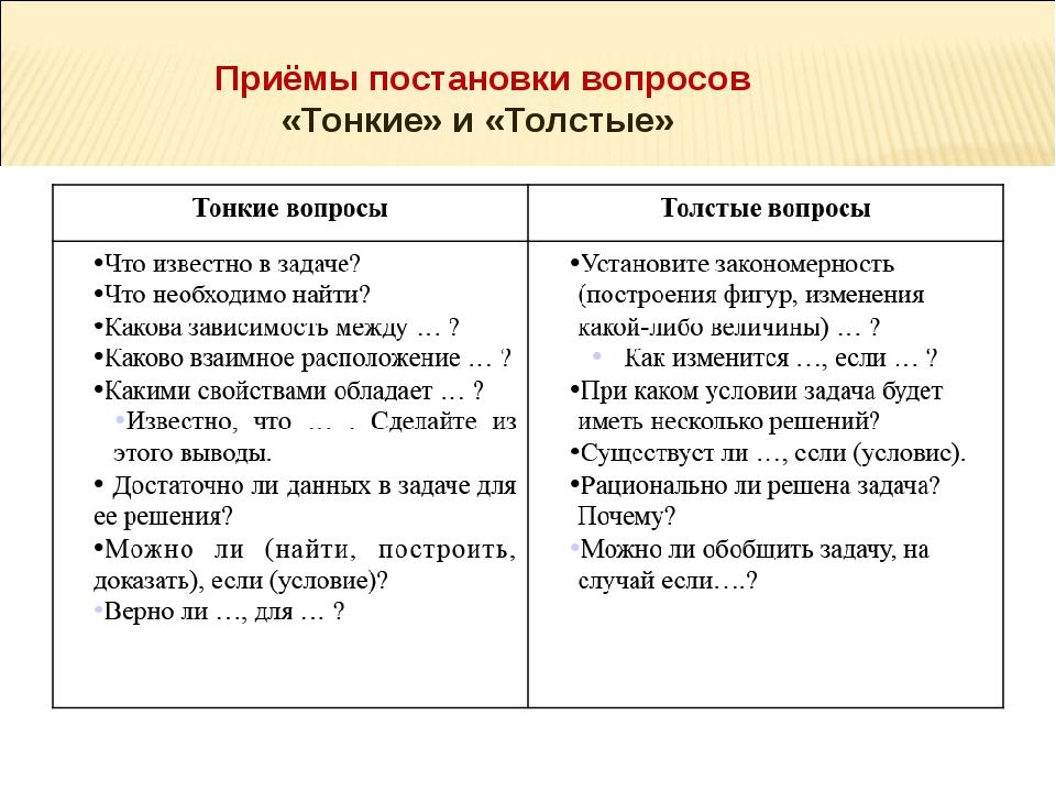 Приёмы постановки вопросов «Тонкие» и «Толстые»