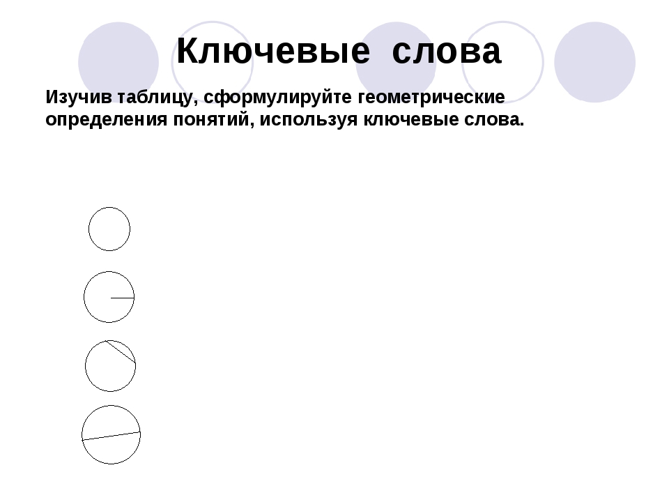 Ключевые слова Изучив таблицу, сформулируйте геометрические определения понят...