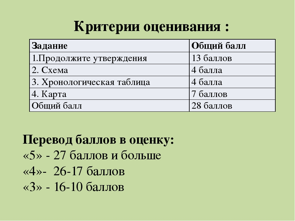 Перевод баллов в оценку: «5» - 27 баллов и больше «4»- 26-17 баллов «3» - 16-...