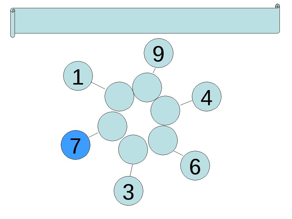 Уменьши каждое из чисел на 2 7 1 3 6 4 9