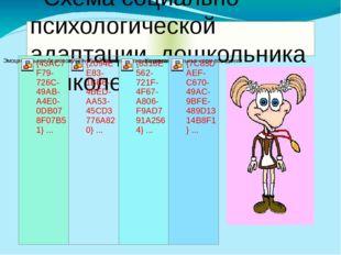 Схема социально-психологической адаптации дошкольника к школе.
