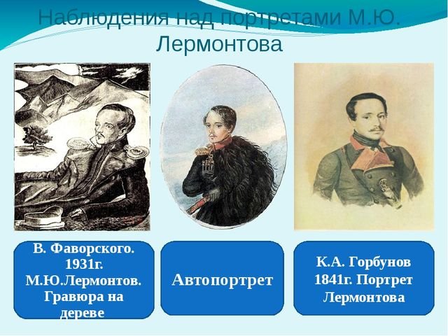 . Наблюдения над портретами М.Ю. Лермонтова В. Фаворского. 1931г. М.Ю.Лермонт...