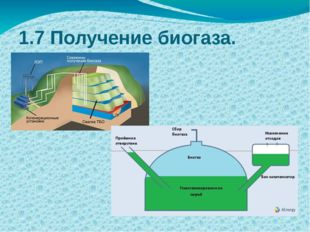 1.7 Получение биогаза.