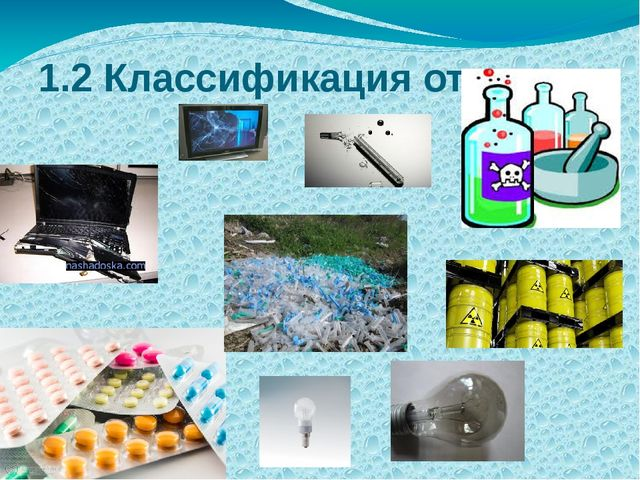 1.2 Классификация отходов.