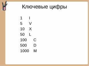 Ключевые цифры 1I 5V 10X 50L 100C 500D 1000M