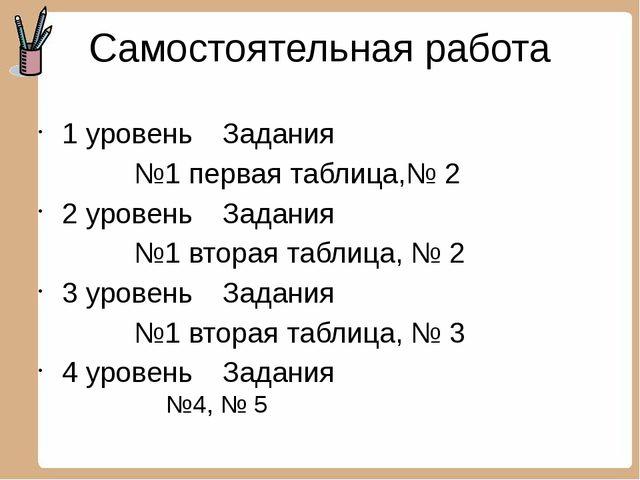 Самостоятельная работа 1 уровень Задания №1 первая таблица,№ 2 2 уровень...