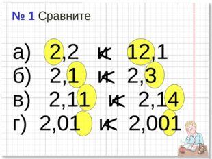 а) 2,2 и 12,1 б) 2,1 и 2,3 в) 2,11 и 2,14 г) 2,01 и 2,001 < < < < № 1 Сравните