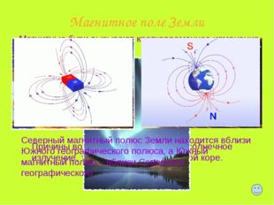 Причины возникновения МП Земли: солнечное излучение, токи в атмосфере и земно