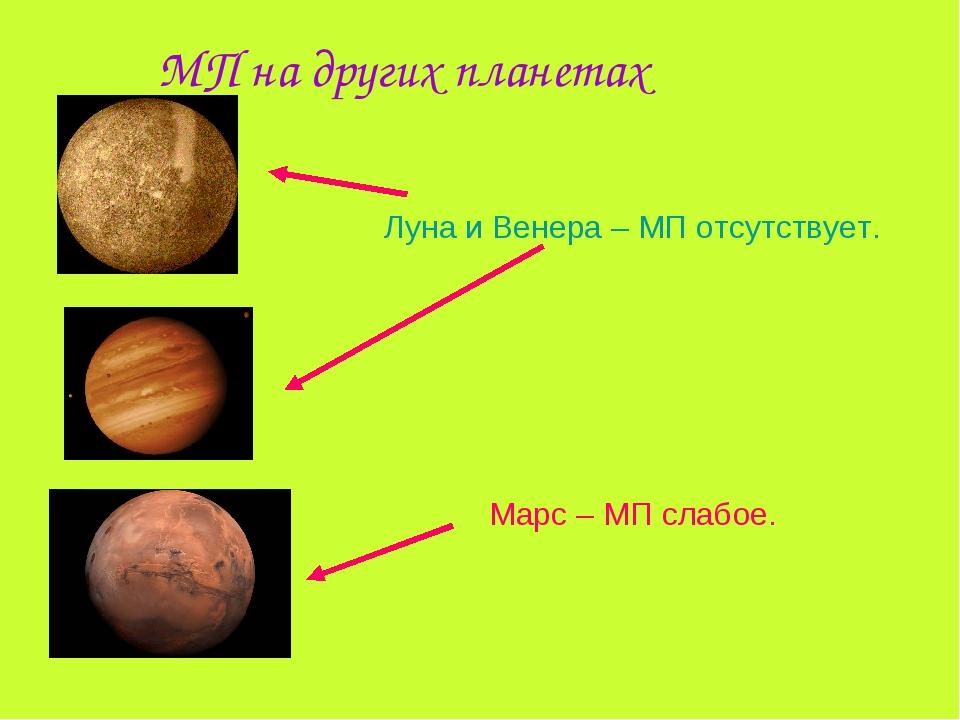 МП на других планетах Марс – МП слабое. Луна и Венера – МП отсутствует.