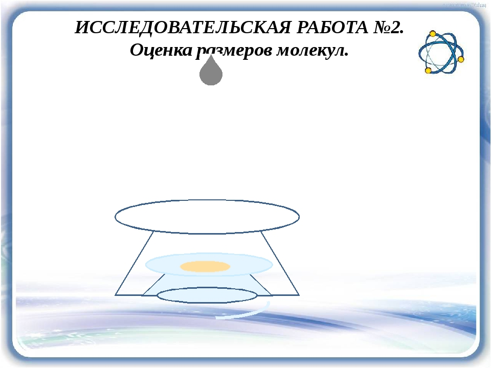 ИССЛЕДОВАТЕЛЬСКАЯ РАБОТА №2. Оценка размеров молекул.