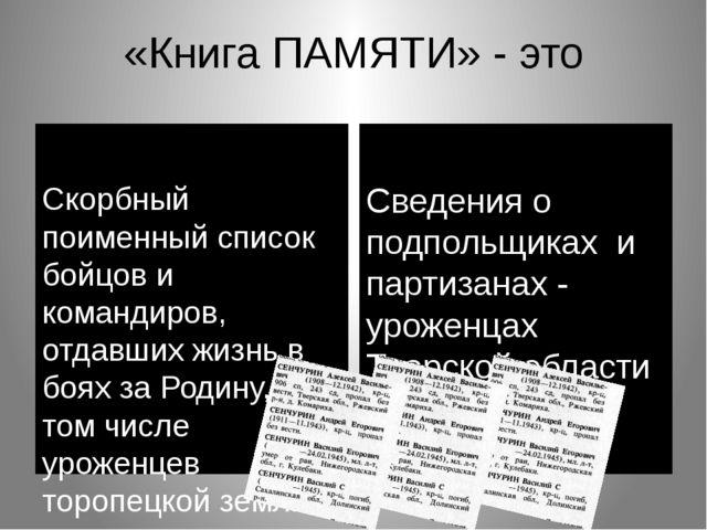 «Книга ПАМЯТИ» - это Скорбный поименный список бойцов и командиров, отдавших...