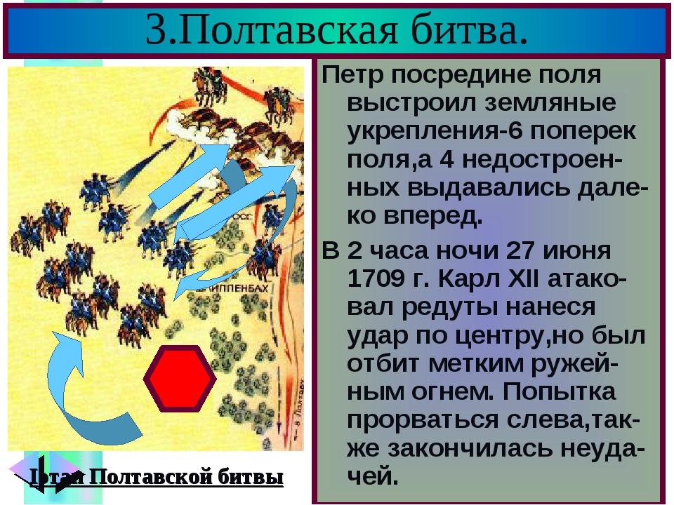 3.Полтавская битва. Гарнизон крепости 1,5 месяца сдерживал ата ки шведов.20 и...