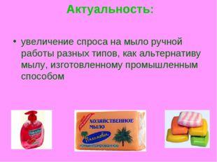Актуальность: увеличение спроса на мыло ручной работы разных типов, как альт