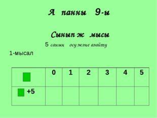 Ақпанның 9-ы Сынып жұмысы 5 санын қосу және азайту 1-мысал 0 1 2 3 4 5 +5