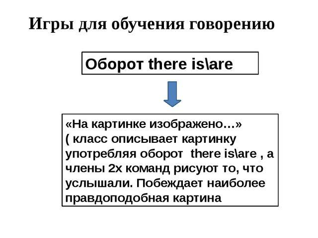 Игры для обучения говорению «На картинке изображено…» ( класс описывает карти...