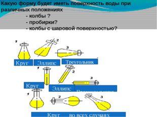 Какую форму будет иметь поверхность воды при различных положениях - колбы ?
