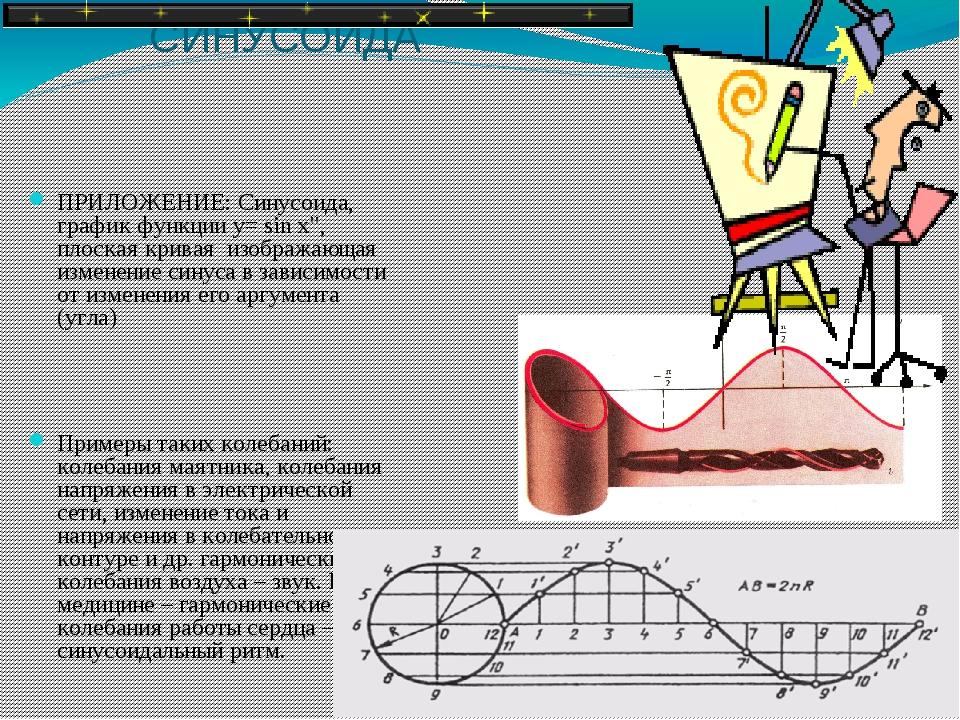 """СИНУСОИДА ПРИЛОЖЕНИЕ: Синусоида, график функции у= sin x"""", плоская кривая изо..."""