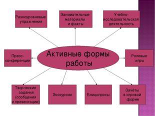 Активные формы работы Ролевые игры Творческие задания (сообщения и презентаци