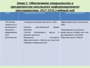 Этап 2. Обеспечение открытости и прозрачности школьного информационного прост