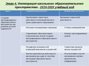 Этап 4. Интеграция школьного образовательного пространства . 2019-2020 учебны