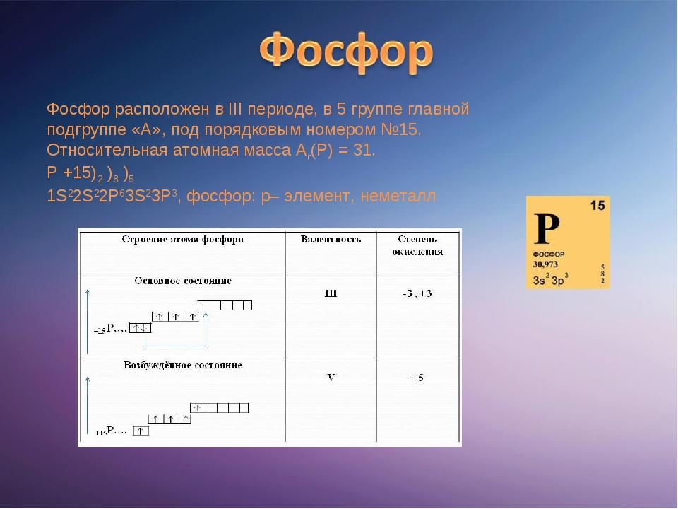 Фосфор расположен вIIIпериоде, в 5 группе главной подгруппе «А», под порядк...