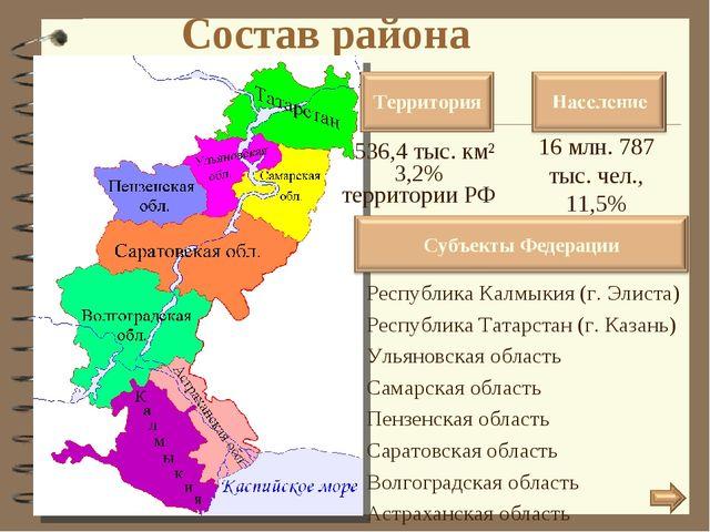 Состав района Республика Калмыкия (г. Элиста) Республика Татарстан (г. Казан...