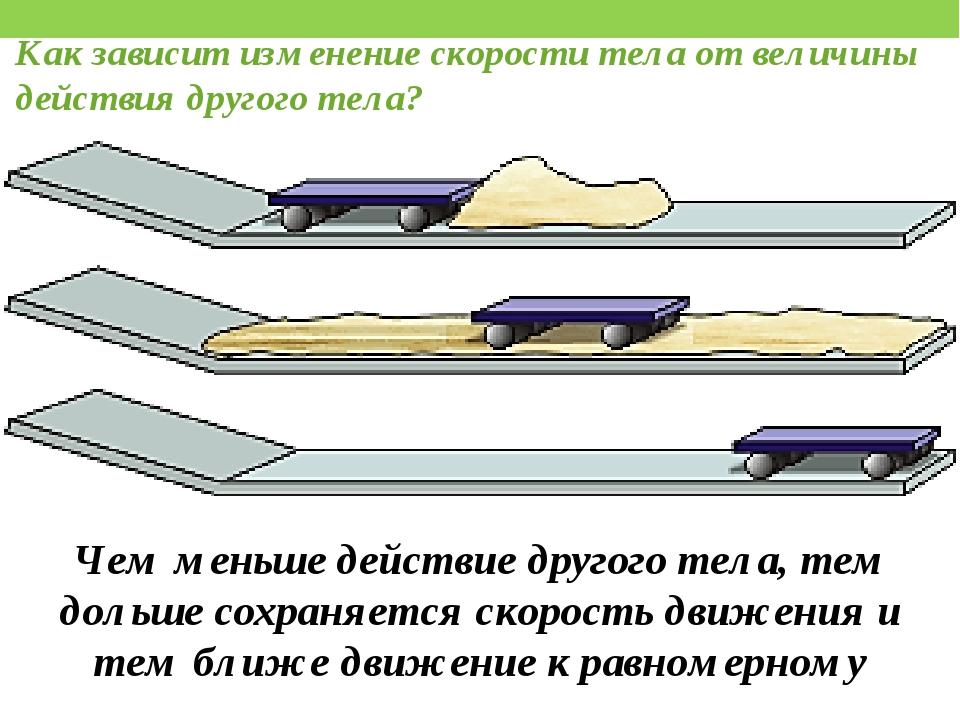 Как зависит изменение скорости тела от величины действия другого тела? Чем ме...