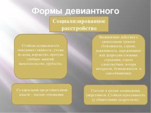 Формы девиантного поведения Социализированное расстройство Стойкая асоциально